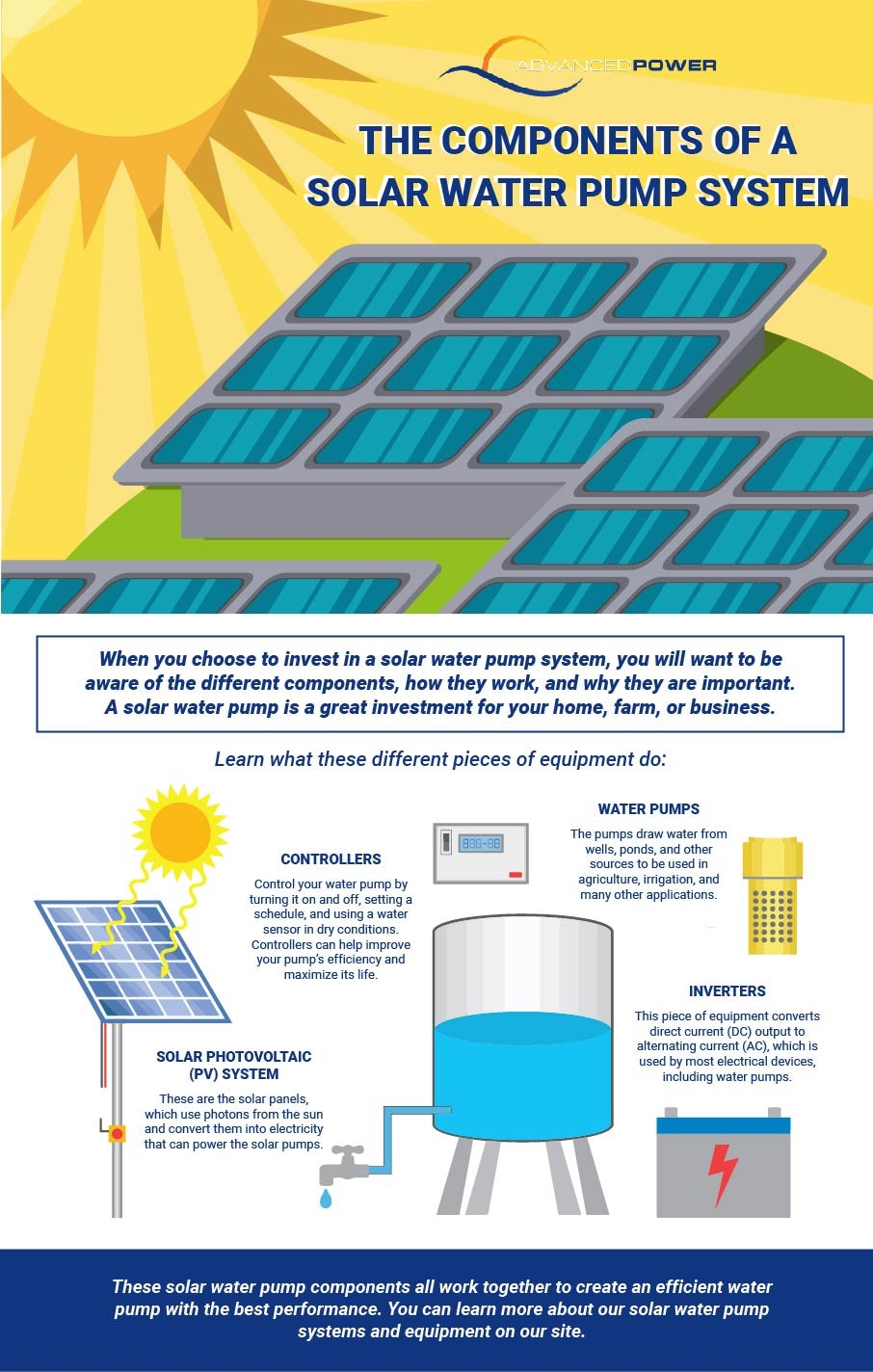 Solar Water Pump Manufacturers: The Different… | Advanced Power Inc